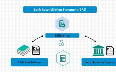 Bank Reconciliation Process (BRS)